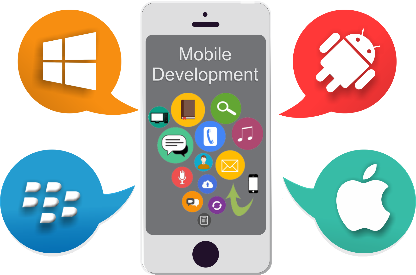Mobile Apps Design in Rajasthan